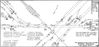 Track Diagrams Archive Trainz Discussion Forums