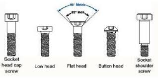 Socket Head Cap Screws Socket Set Screws Supplier Button