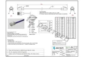 cat6 cable wiring diagram wire diagram cat6 cable wiring diagram fresh cat6 cable wiring diagram inspirational ethernet wiring diagram cat6