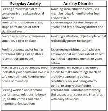 Klonopin Anxiety Panic Disorder Akpar Pertiwi Ac Id