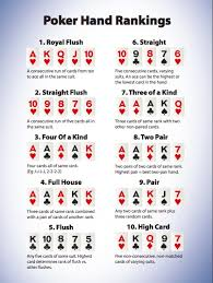 Card Chart Poker Poker Hand Ranking Official Poker Hand Ranking Chart