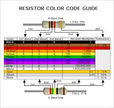 Resistor Value Chart Pdf Www Bedowntowndaytona Com