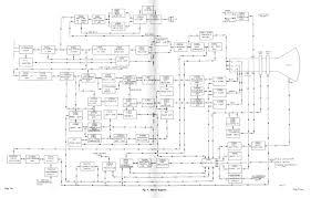 tv block diagram the wiring diagram tv block diagram vidim wiring diagram block diagram