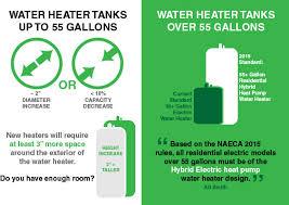 55 gallon water heater. NAECA Water Heater Efficiency Standards 55 Gallon