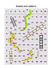 Ladder Ratings Chart Snakes And Ladders With 100 Chart Yes I Said It With A 100s Chart