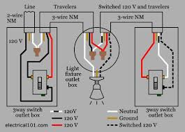 12 volt lighted switch wiring diagram trusted wiring diagrams lighted switch wriing diagram 3 switch wiring diagram wiring diagram simplepilgrimage org illuminated toggle switch wiring 12 volt lighted switch wiring diagram