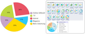 Survey Result Reporting Charts Customizable Templates Free