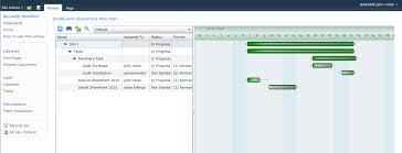 Sharepoint Gantt Chart Date Range Sharepoint Reviews Intelligantt Web Part By Teamdirection