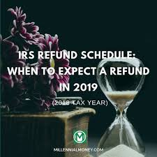14 Scientific Irs Cycle Refund Chart