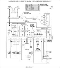 2006 chevy impala radiator fan wiring diagram 2005 simple 2004 chevy impala wiring diagram chevrolet and throughout 2006 2004 gmc sierra stereo