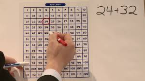 Math In Minutes Lesson 2 Adding On A Numbers Chart