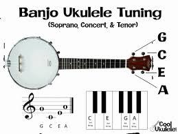 Banjo Ukulele Tuning The Ultimate Guide Coolukulele Com
