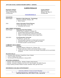 10 Scientist Resume Templates Writing A Memo