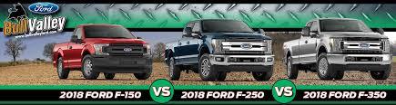 2018 Ford F-150 vs. F-250 vs. F-350 Truck Comparison   Woodstock, IL