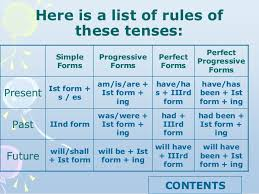 Tens Chart In English English Tenses