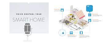 Akıllı Ev Sistemleri | My World Akıllı Ev Sistemleri