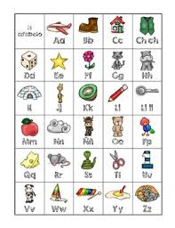 Spanish Alphabet Chart Pdf Spanish Alphabet Chart Worksheets Teaching Resources Tpt