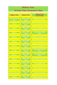Free Military Time Chart Template Standard Conversion Minutes ...