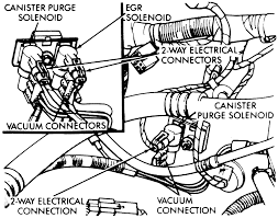 chevrolet colorado wiring diagram chevrolet discover your wiring location of purge valve solenoid 2002 chevy cavalier
