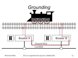 loconet wiring layout diagram wiring diagram source loconet wiring layout diagram wiring diagram libraries home wiring diagrams loconet wiring layout diagram