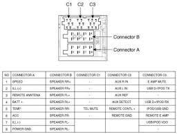 hyundai i20 head unit wiring diagram i20 hyundai wiring 2012 hyundai accent radio wiring diagram jodebal com hyundai i20 head unit wiring diagram at