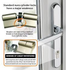to the cylinder meaning that using simple tools a burglar can snap the cylinder and gain access to the door mechanism and open the door in seconds