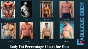 Mens Body Fat Chart By Pics Archives Hashtag Bg