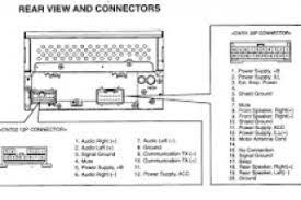 toyota stereo wiring diagram 9 quintessence elegant 2007 corolla 2003 toyota corolla stereo wiring harness at Corolla Stereo Wiring Harness