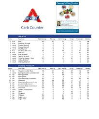 Carb Counter Chart Free Carb Counting Chart Pdf Scouting Web