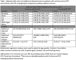 Posters Abstracts 289 2348 2019 Hepatology Wiley