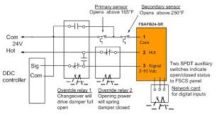 pam 1 relay wiring diagram pam image wiring diagram modulating control of fire smoke dampers in smoke control on pam 1 relay wiring diagram