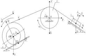 Реферат Определение величин по теоретической механике  Определение величин по теоретической механике
