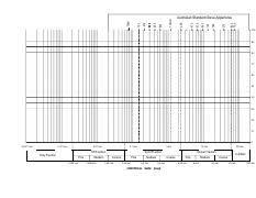 As1726 Sieve Analysis Chart Blank 3 Pdf 63 0 75 0