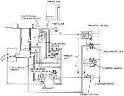 repair guides emission controls exhaust gas recirculation (egr 2005 chevy equinox egr update at Egr Valve Wiring Diagram