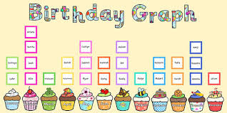 Chart Display Birthday Chart Display Pack Birthday Graph Display Pack
