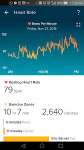 Fitbit Resting Heart Rate Chart Healthy Bpm Chart How To Find Your Resting And Target Heart