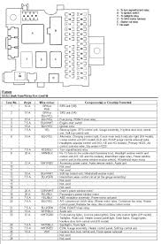 honda fuse box price honda wiring diagrams