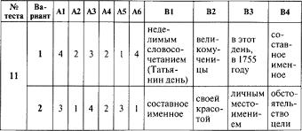 Егорова Наталия Контрольно измерительные материалы Русский язык  Ключи к тестам