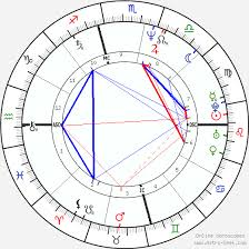 Belinda Carlisle Birth Chart Horoscope Date Of Birth Astro