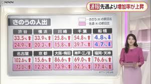 フジ テレビ 実況 5 ちゃんねる