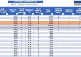 inventory control spreadsheet template inventory management google spreadsheet and inventory control