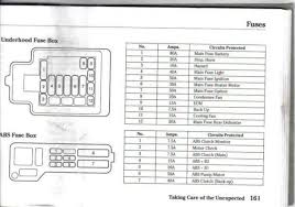 91 best of 1998 honda civic cooling system diagram netmagicllc com 1998 honda civic under dash fuse box 1998 honda civic cooling system diagram best of 94 honda civic fuse box wiring diagram 2010