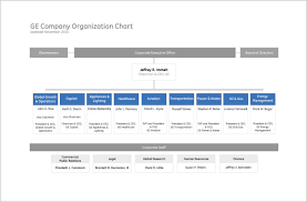 18 Right Bootstrap Org Chart