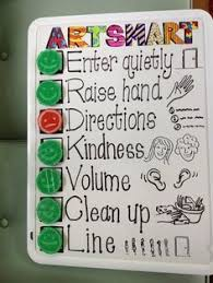 Art Room Behavior Chart Google Search Classroom Posters