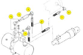 snow way plow electrical diagram wiring diagram and schematic sno way plow troubleshooting at Sno Way Plow Wiring Diagram