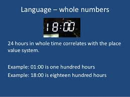12 & 24 Hour Time Conversion Chart