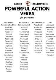 Verbs For Resumes Bestresume Com