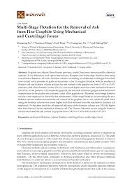 environmental essay sample video