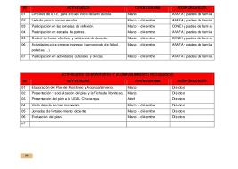 formato cronograma de actividades mensual plan anual de trabajo de nivel inicial 2017
