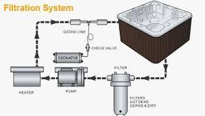 luxury bathtub square small jcs 16 with 193939 tv bathtub water filter system